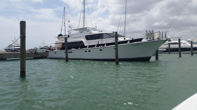 Yacht for rent Caribbean